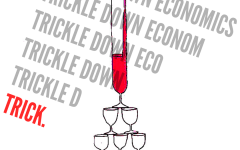 Why Trickle Down Economics Doesn't Work
